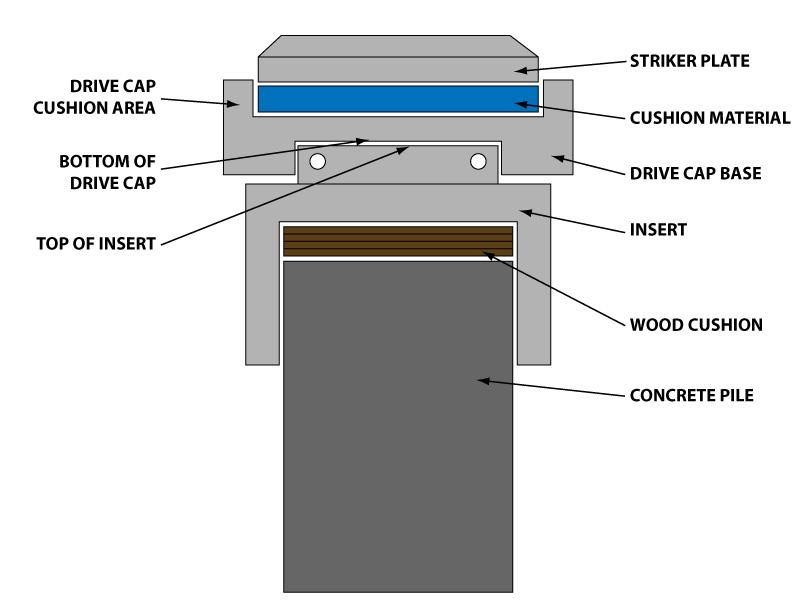 sheet pile design by pile buck pdf