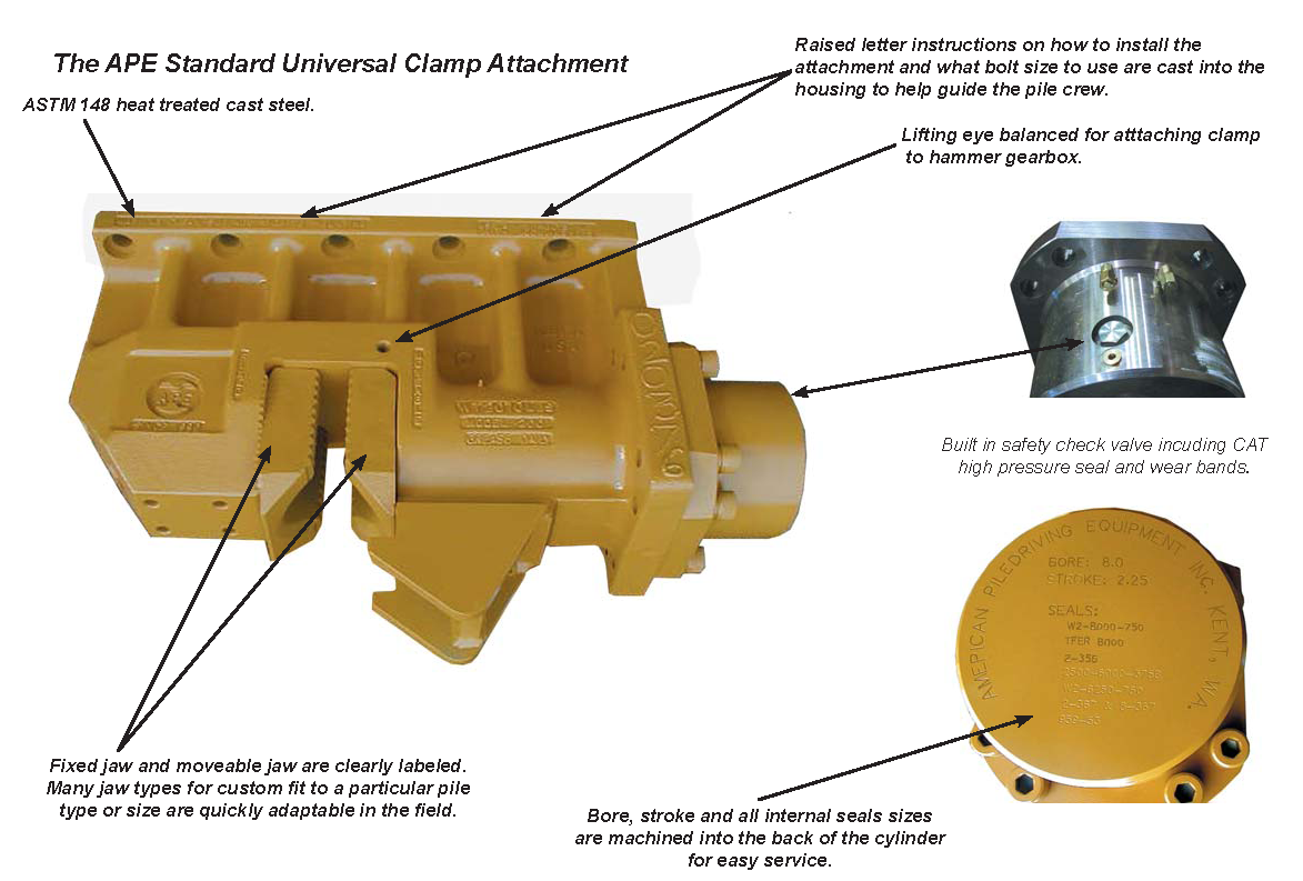 American Piledriving Equipment Inc